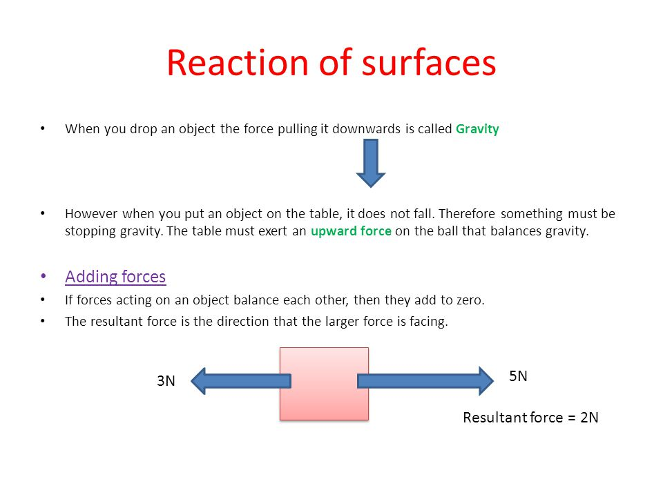 Reaction of surfaces When you drop an object the force pulling it downwards is called Gravity However when you put an object on the table, it does not