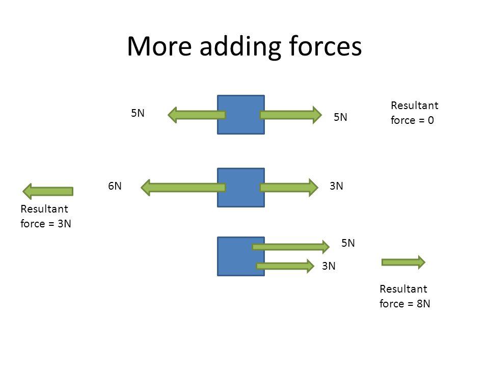 More adding forces 5N 3N6N 5N 3N Resultant force = 0 Resultant force = 3N Resultant force = 8N