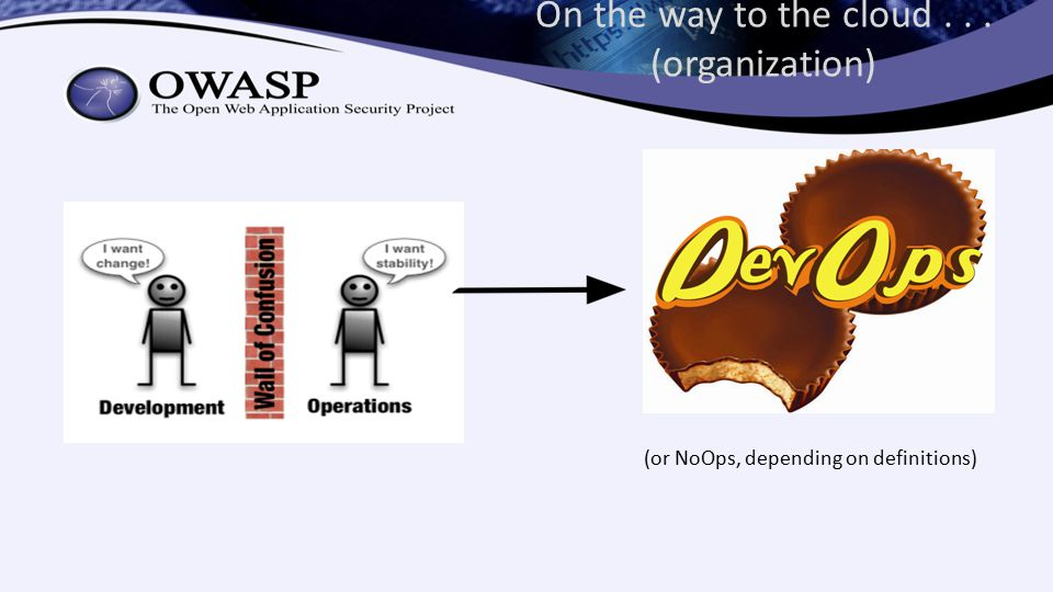 On the way to the cloud... (organization) (or NoOps, depending on definitions)