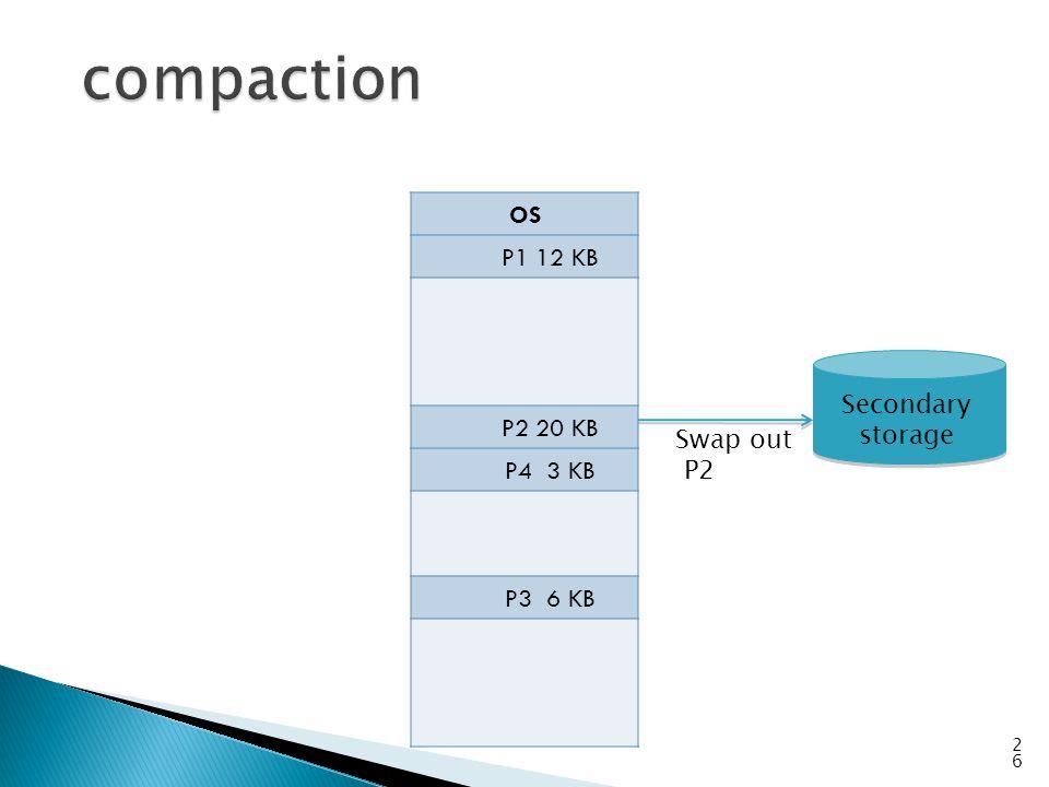 OS P1 12 KB P2 20 KB P4 3 KB P3 6 KB 26 Swap out P2 Secondary storage