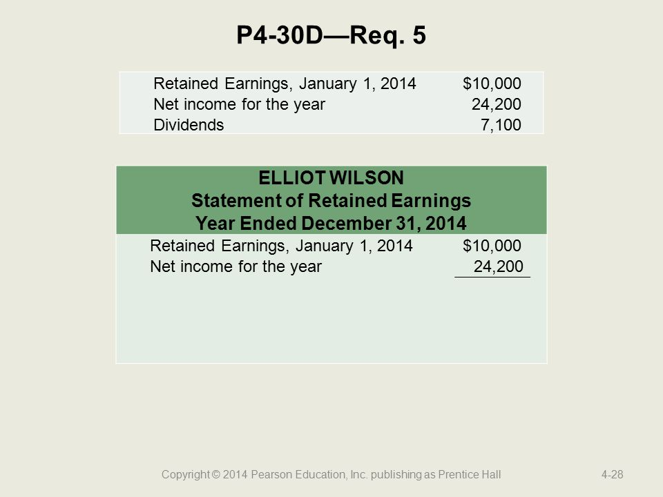 Copyright © 2014 Pearson Education, Inc. publishing as Prentice Hall4-28 P4-30D—Req. 5 ELLIOT WILSON Statement of Retained Earnings Year Ended Decembe