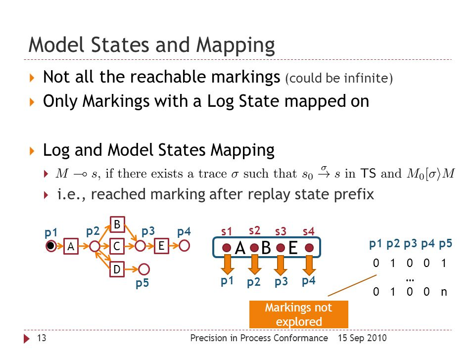 Model States and Mapping 15 Sep 2010Precision in Process Conformance13  Not all the reachable markings (could be infinite)  Only Markings with a Log