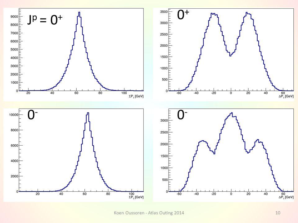 Koen Oussoren - Atlas Outing 201410 J p = 0 + 0-0- 0-0- 0+0+