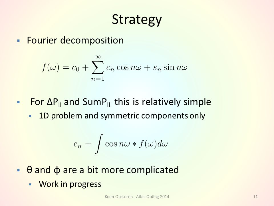 Strategy  Fourier decomposition  For ΔP ll and SumP ll this is relatively simple  1D problem and symmetric components only  θ and φ are a bit more