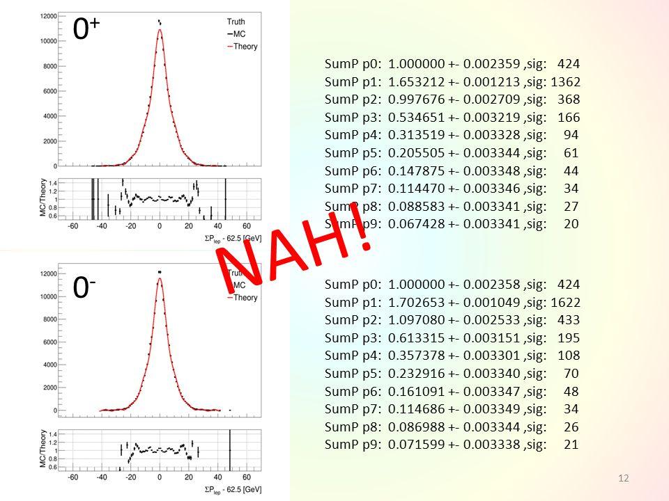 SumP p0: 1.000000 +- 0.002359,sig: 424 SumP p1: 1.653212 +- 0.001213,sig: 1362 SumP p2: 0.997676 +- 0.002709,sig: 368 SumP p3: 0.534651 +- 0.003219,si