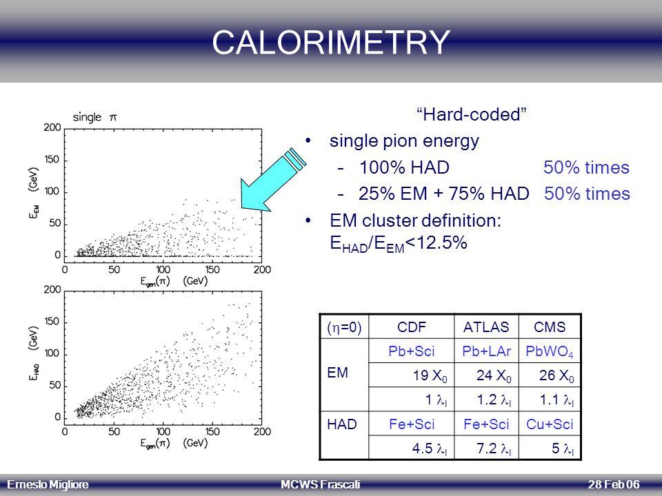 Ernesto Migliore MCWS Frascati 28 Feb 06 CALORIMETRY (  =0) CDFATLASCMS EM Pb+SciPb+LArPbWO 4 19 X 0 24 X 0 26 X 0 1 I 1.2 I 1.1 I HADFe+Sci Cu+Sci 4.5 I 7.2 I 5 I Hard-coded single pion energy –100% HAD 50% times –25% EM + 75% HAD 50% times EM cluster definition: E HAD /E EM <12.5%