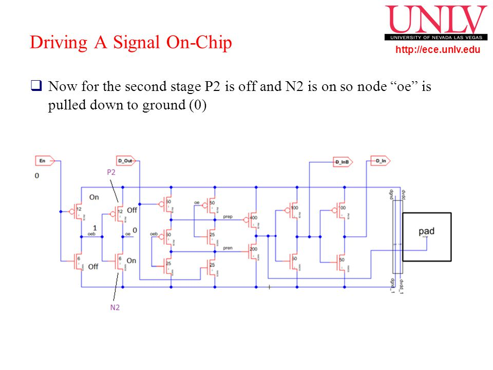 http://ece.unlv.edu Background Information  Now that we have in detailed gone over the digital pad operation let us look at an actual layout of a digital pad on a real IC  Layout with a close up of part of the bidirectional circuit