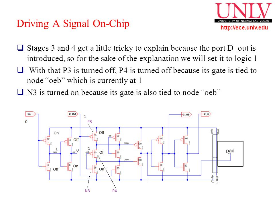 http://ece.unlv.edu Driving A Signal On-Chip  Stages 3 and 4 get a little tricky to explain because the port D_out is introduced, so for the sake of the explanation we will set it to logic 1  With that P3 is turned off, P4 is turned off because its gate is tied to node oeb which is currently at 1  N3 is turned on because its gate is also tied to node oeb