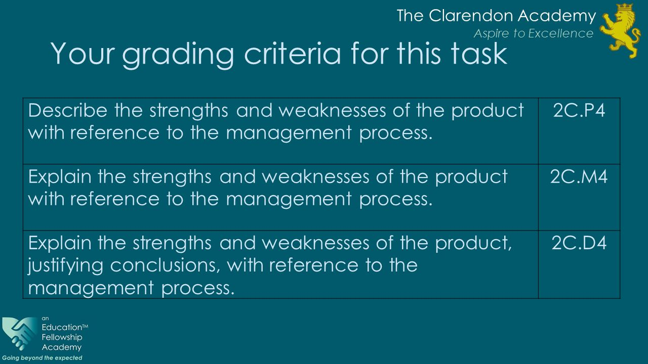 The Clarendon Academy Aspire to Excellence Your grading criteria for this task Describe the strengths and weaknesses of the product with reference to