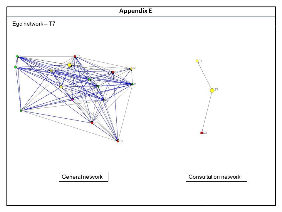 Notes 28 Appendix E Ego network – T7 General networkConsultation network