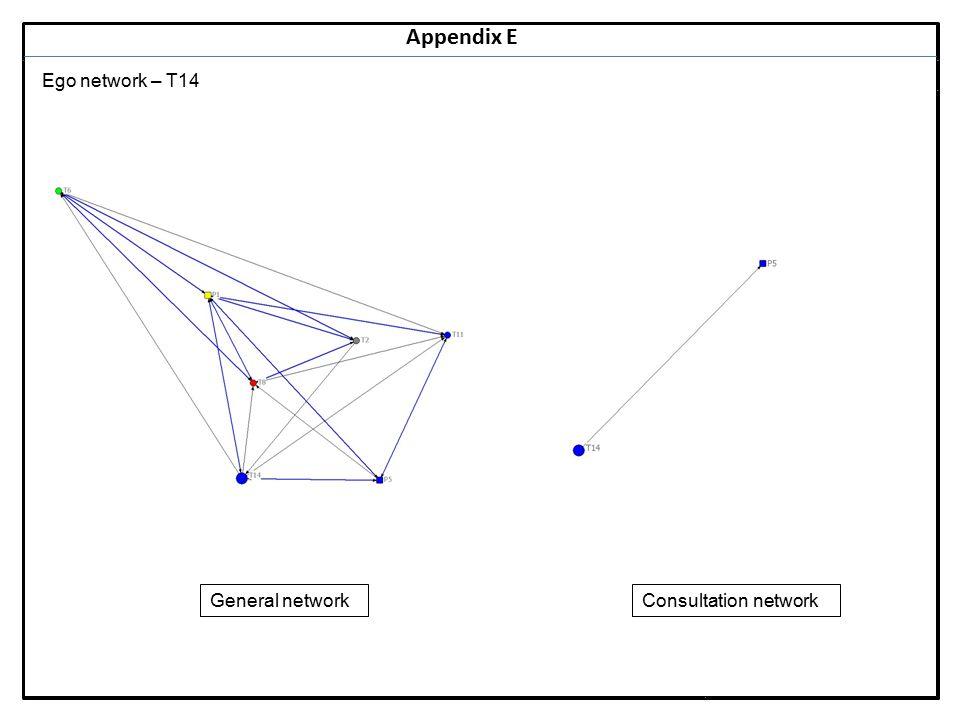 Notes 35 Appendix E Ego network – T14 General networkConsultation network