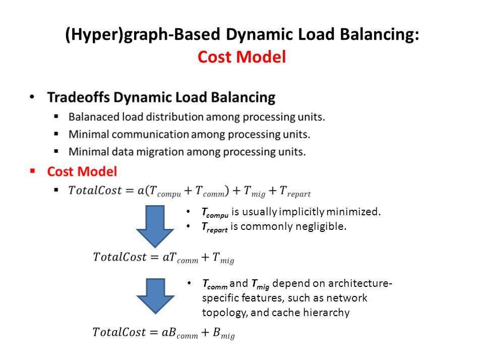 (Hyper)graph-Based Dynamic Load Balancing: Cost Model T comm and T mig depend on architecture- specific features, such as network topology, and cache hierarchy T compu is usually implicitly minimized.