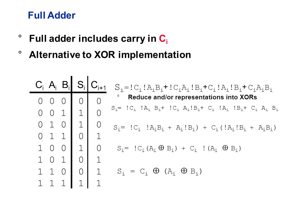 Full Adder C i A i B i S i C i+1 S i =!C i !A i B i +!C i A i !B i +C i !A i !B i +C i A i B i °Full adder includes carry in C i °Alternative to XOR implementation °Reduce and/or representations into XORs S i = !C i !A i B i + !C i A i !B i + C i !A i !B i + C i A i B i S i = !C i !A i B i + A i !B i ) + C i (!A i !B i + A i B i ) S i = !C i (A i  B i ) + C i !(A i  B i ) S i = C i  (A i  B i )