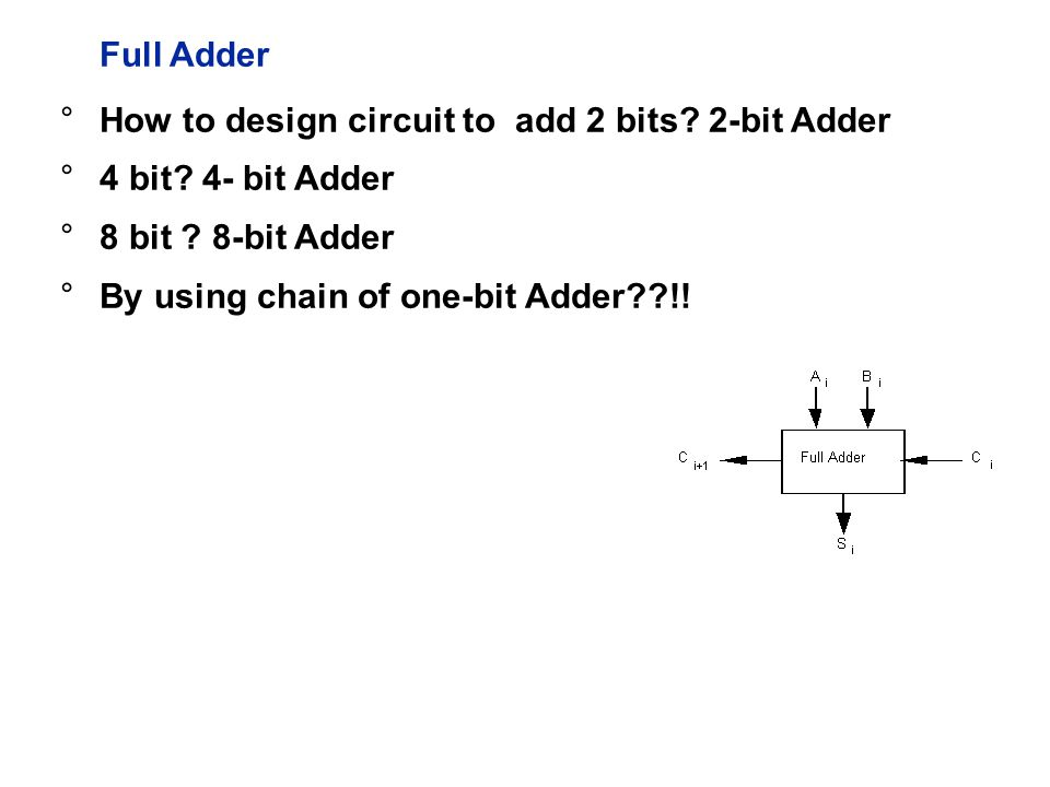 Full Adder °How to design circuit to add 2 bits. 2-bit Adder °4 bit.