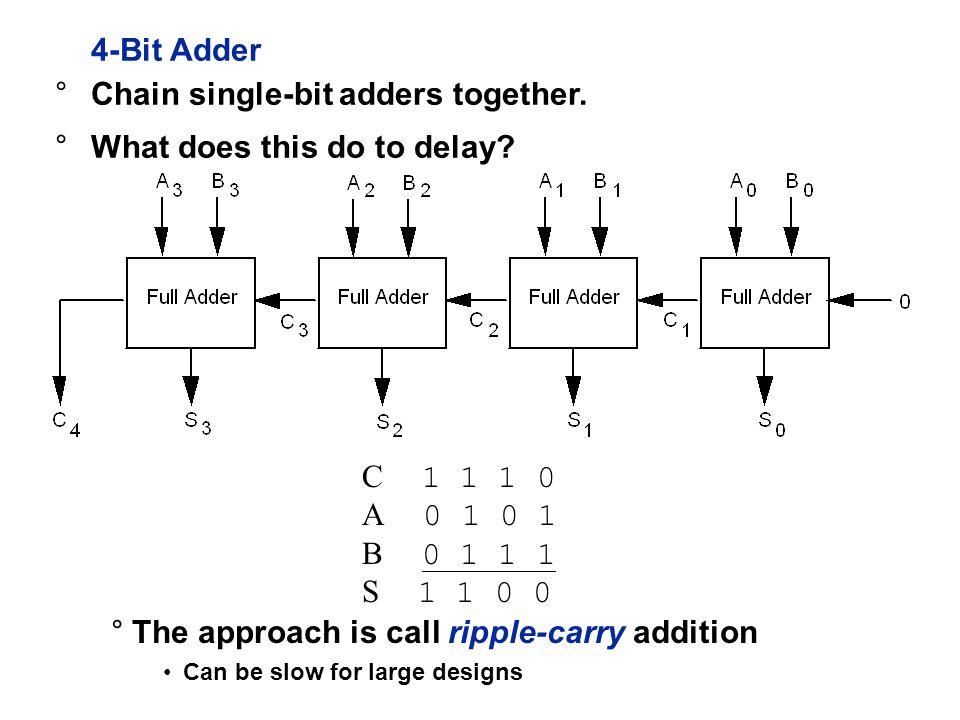 4-Bit Adder C 1 1 1 0 A 0 1 0 1 B 0 1 1 1 S 1 1 0 0 °Chain single-bit adders together.