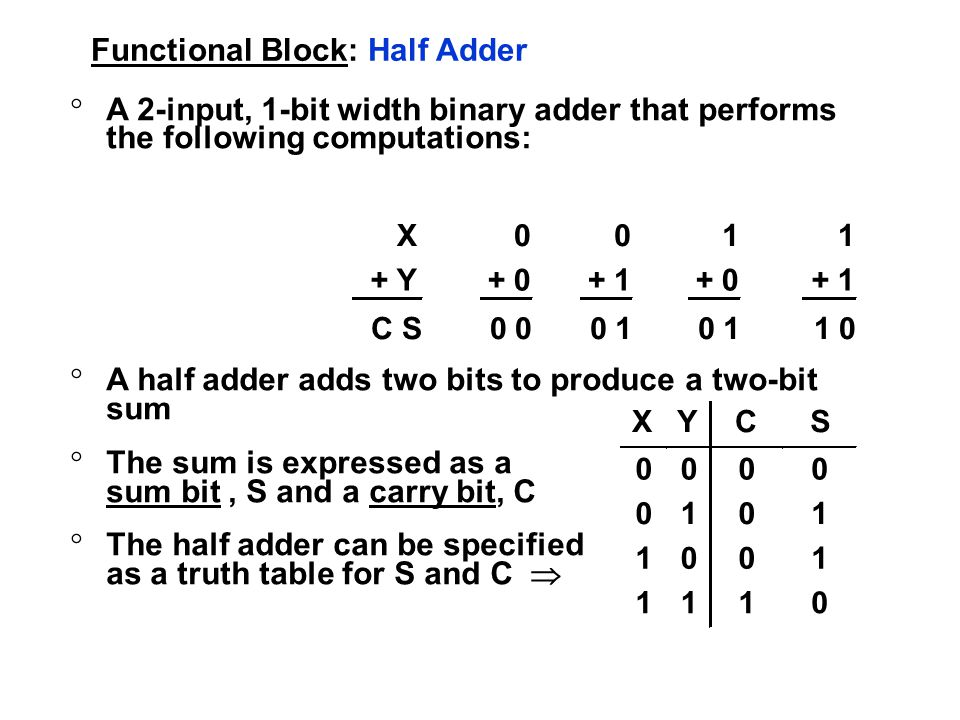 Functional Block: Half Adder °A 2-input, 1-bit width binary adder that performs the following computations: °A half adder adds two bits to produce a two-bit sum °The sum is expressed as a sum bit, S and a carry bit, C °The half adder can be specified as a truth table for S and C  X Y C S X Y C S