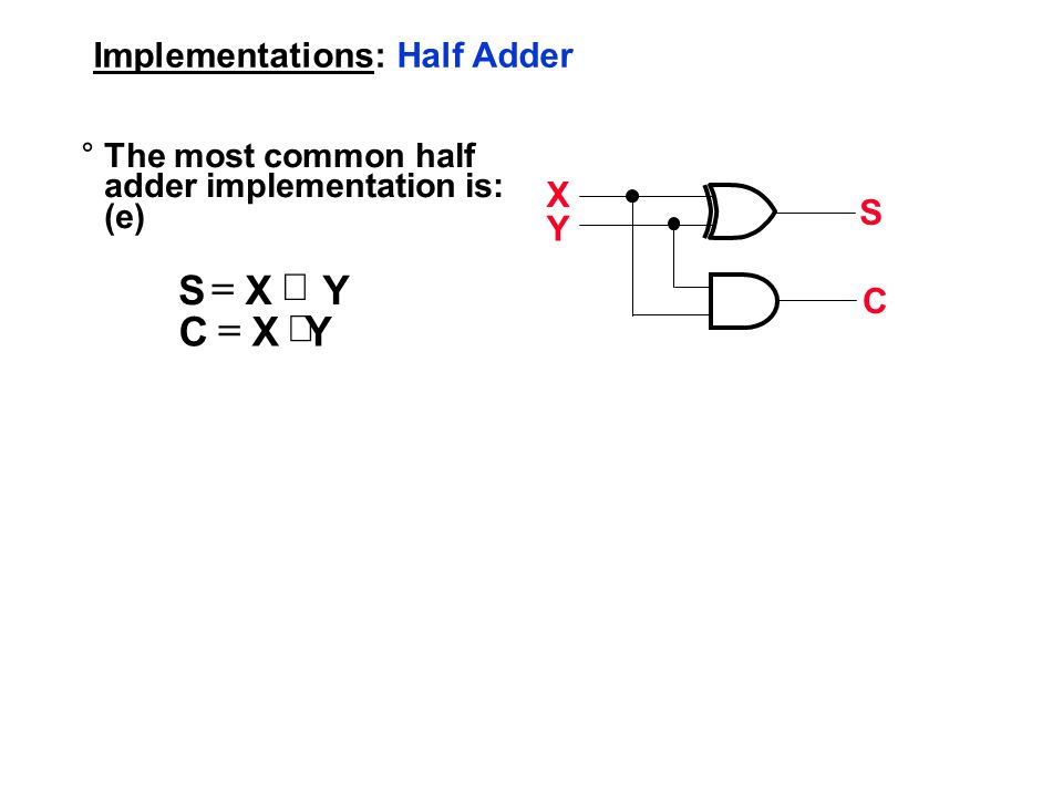 Implementations: Half Adder °The most common half adder implementation is: (e) YXC YXS   X Y C S