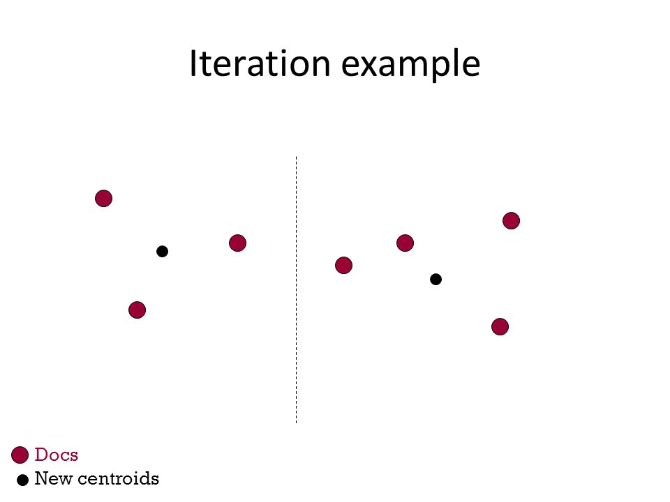 Iteration example New centroids Docs