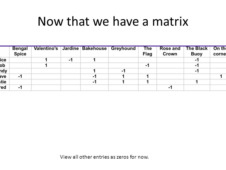 Now that we have a matrix View all other entries as zeros for now.