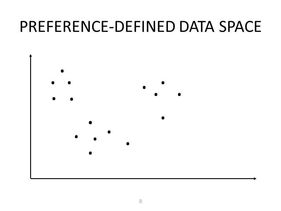 8. PREFERENCE-DEFINED DATA SPACE..............................