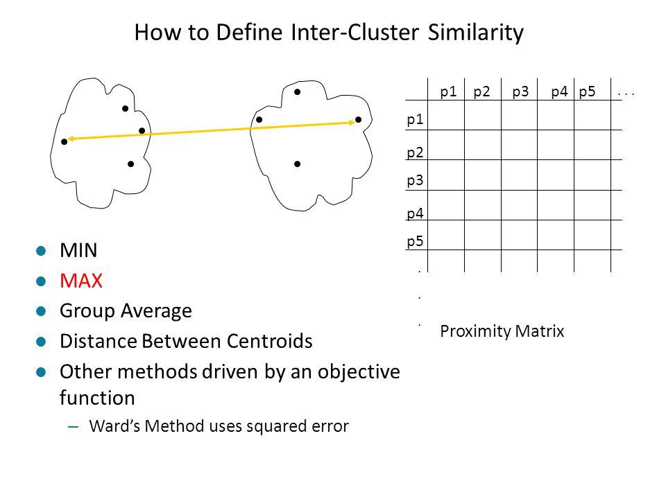 How to Define Inter-Cluster Similarity p1 p3 p5 p4 p2 p1p2p3p4p5.........