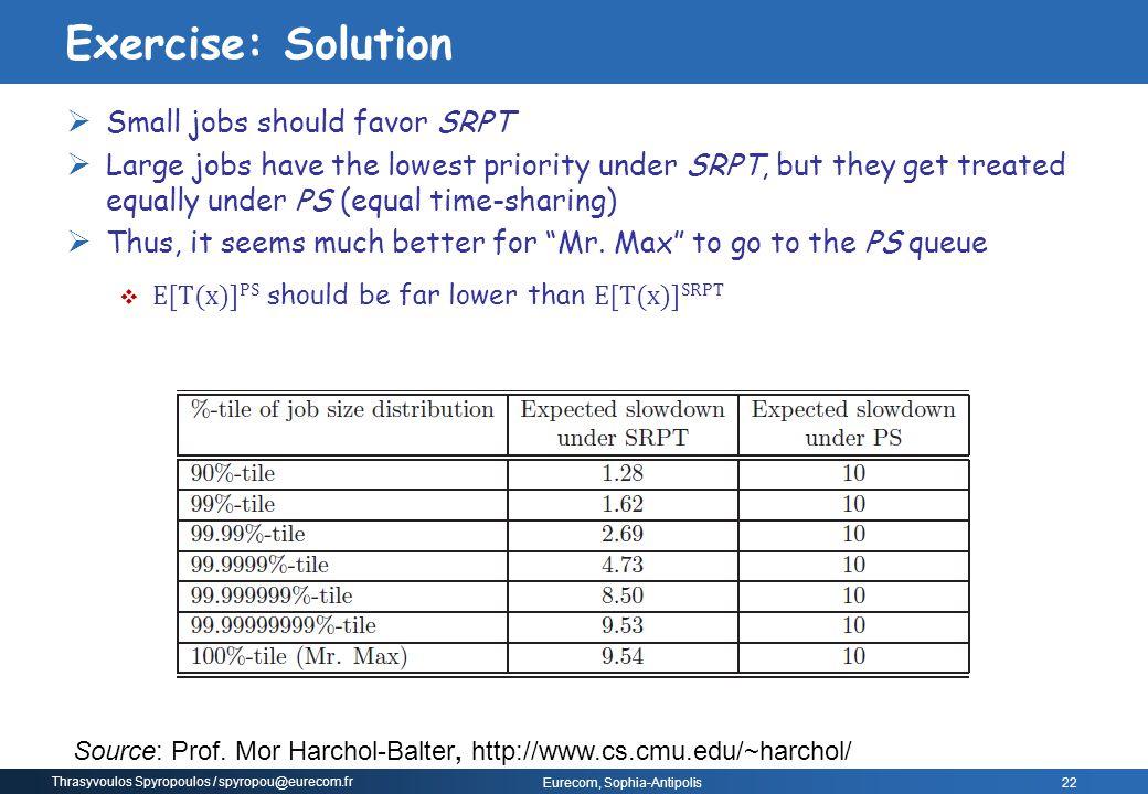 Thrasyvoulos Spyropoulos / spyropou@eurecom.fr Eurecom, Sophia-Antipolis 22  Small jobs should favor SRPT  Large jobs have the lowest priority under