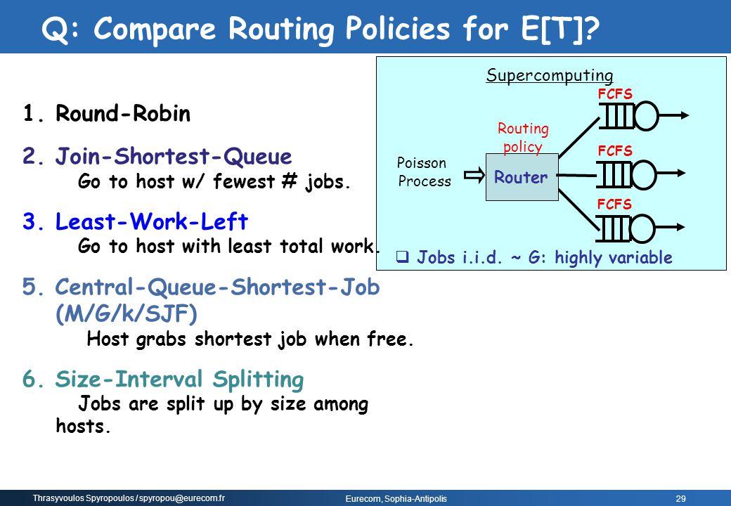 Thrasyvoulos Spyropoulos / spyropou@eurecom.fr Eurecom, Sophia-Antipolis FCFS Router FCFS Routing policy Poisson Process  Jobs i.i.d. ~ G: highly var