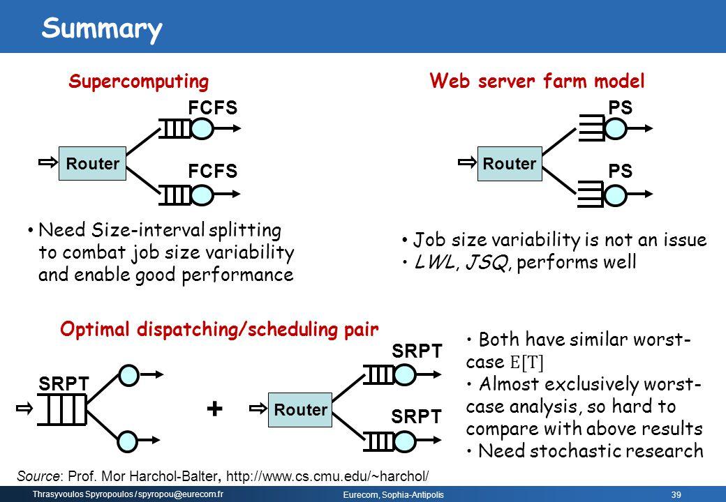 Thrasyvoulos Spyropoulos / spyropou@eurecom.fr Eurecom, Sophia-Antipolis 39 FCFS Router Need Size-interval splitting to combat job size variability an