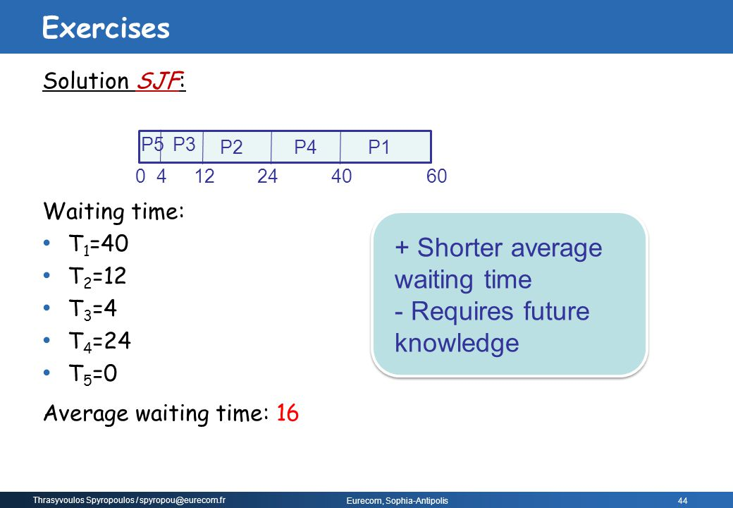 Thrasyvoulos Spyropoulos / spyropou@eurecom.fr Eurecom, Sophia-Antipolis Solution SJF: Waiting time: T 1 =40 T 2 =12 T 3 =4 T 4 =24 T 5 =0 Average wai