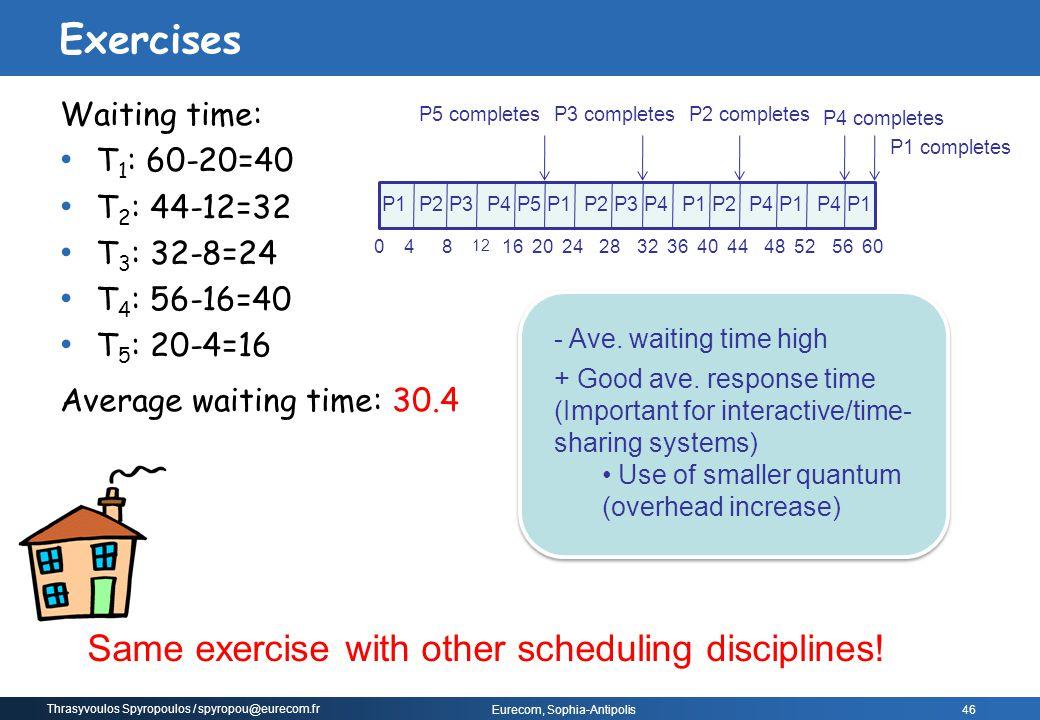 Thrasyvoulos Spyropoulos / spyropou@eurecom.fr Eurecom, Sophia-Antipolis Waiting time: T 1 : 60-20=40 T 2 : 44-12=32 T 3 : 32-8=24 T 4 : 56-16=40 T 5