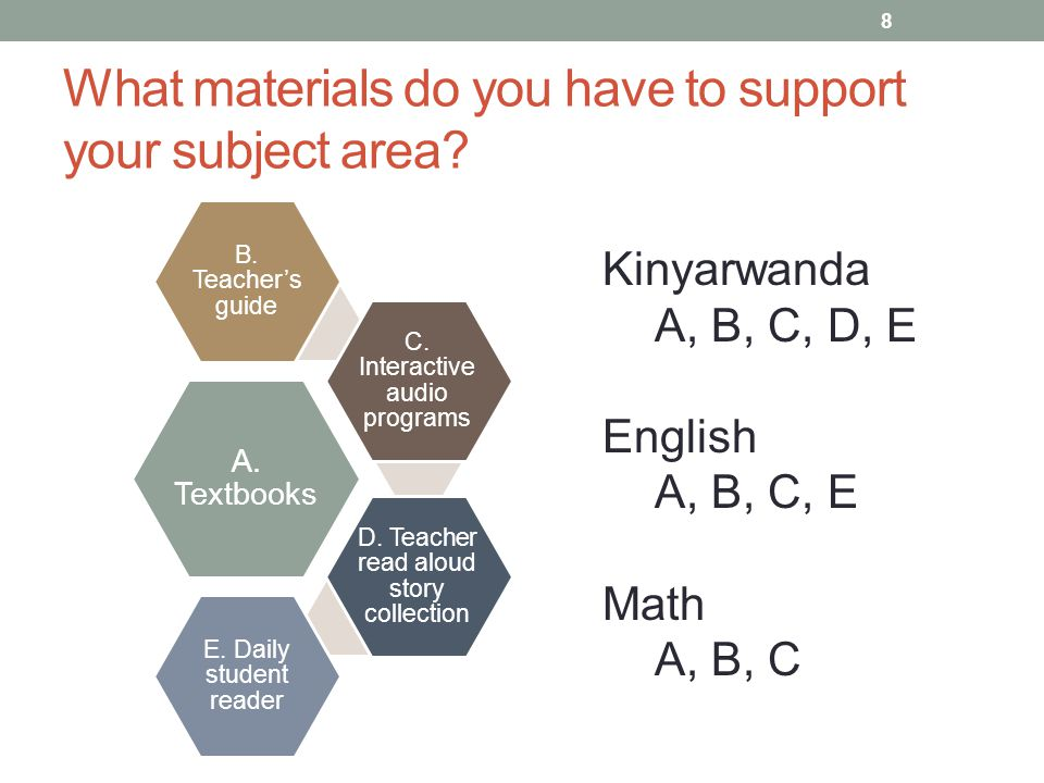 What materials do you have to support your subject area? A. Textbooks B. Teacher's guide C. Interactive audio programs D. Teacher read aloud story col
