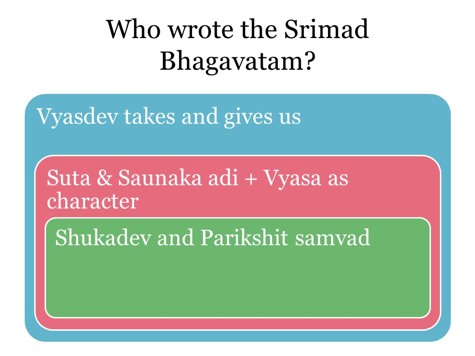Vyasdev takes and gives us Suta & Saunaka adi + Vyasa as character Shukadev and Parikshit samvad Who wrote the Srimad Bhagavatam