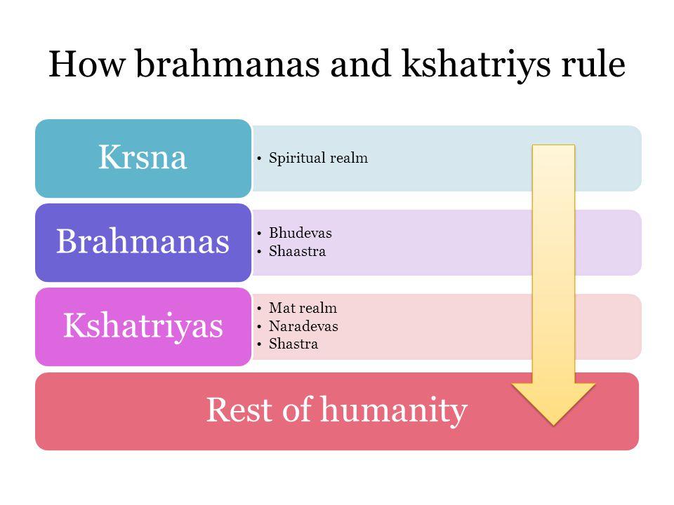 How brahmanas and kshatriys rule Spiritual realm Krsna Bhudevas Shaastra Brahmanas Mat realm Naradevas Shastra KshatriyasRest of humanity