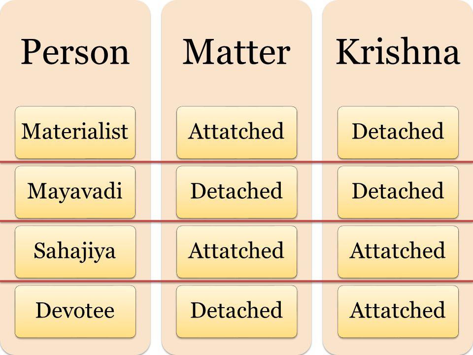 Person MaterialistMayavadiSahajiyaDevotee Matter AttatchedDetachedAttatchedDetached Krishna Detached Attatched