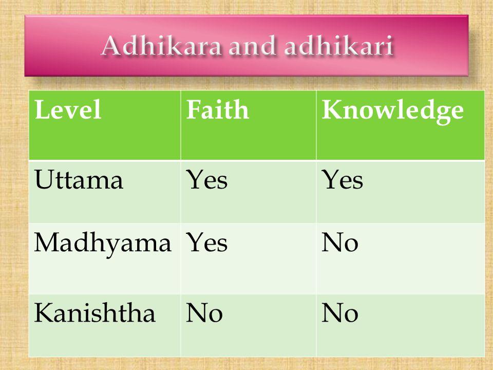 LevelFaithKnowledge UttamaYes MadhyamaYesNo KanishthaNo