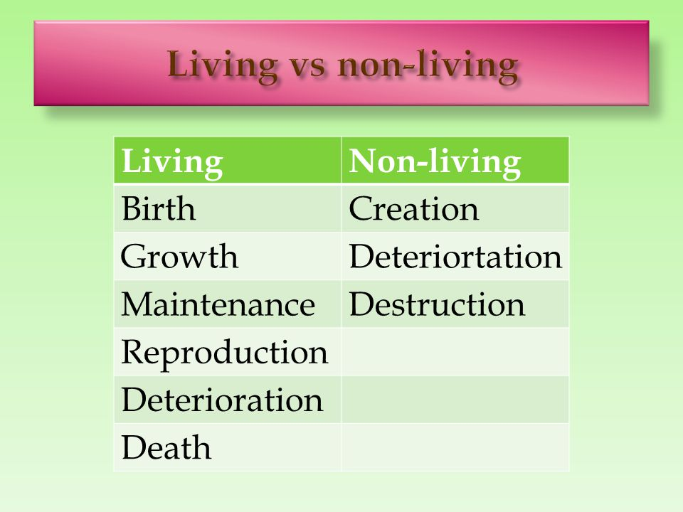LivingNon-living BirthCreation GrowthDeteriortation MaintenanceDestruction Reproduction Deterioration Death
