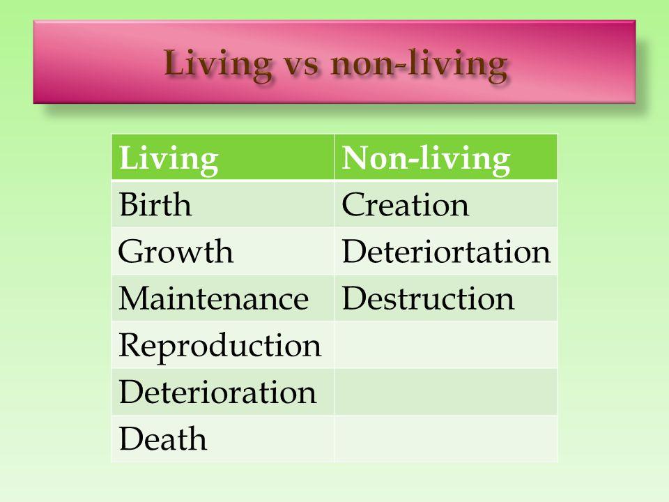 LivingNon-living BirthCreation GrowthDeteriortation MaintenanceDestruction Reproduction Deterioration Death