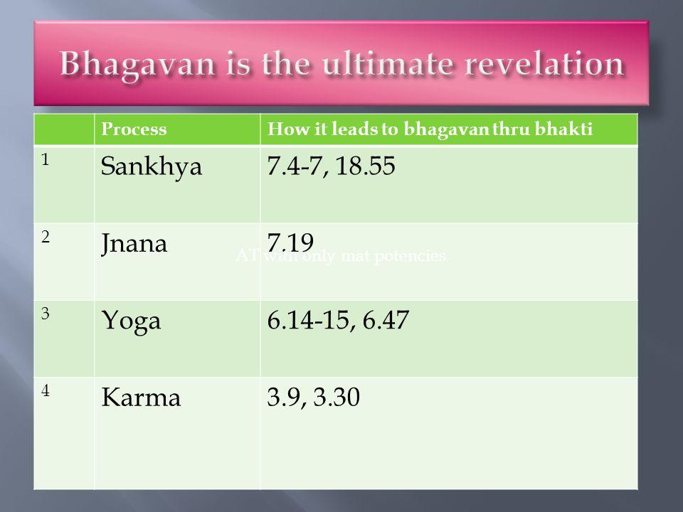 ProcessHow it leads to bhagavan thru bhakti 1 Sankhya7.4-7, 18.55 2 Jnana7.19 3 Yoga6.14-15, 6.47 4 Karma3.9, 3.30 AT with only mat potencies
