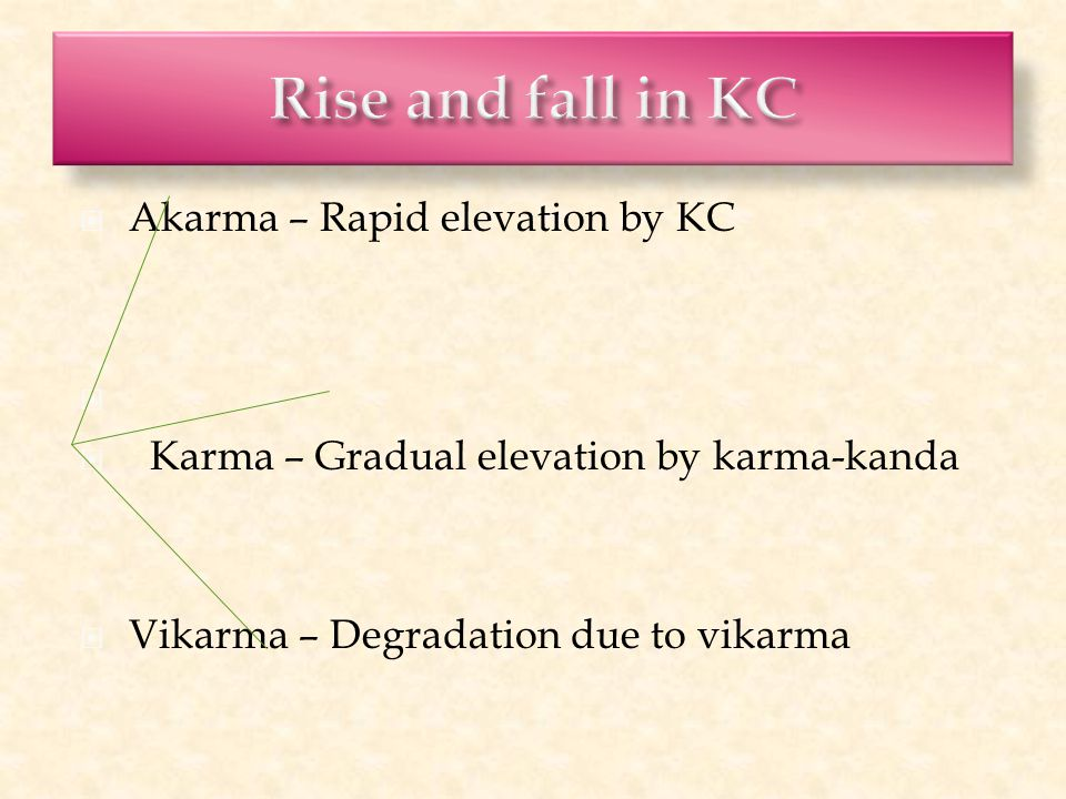  Akarma – Rapid elevation by KC   Karma – Gradual elevation by karma-kanda  Vikarma – Degradation due to vikarma