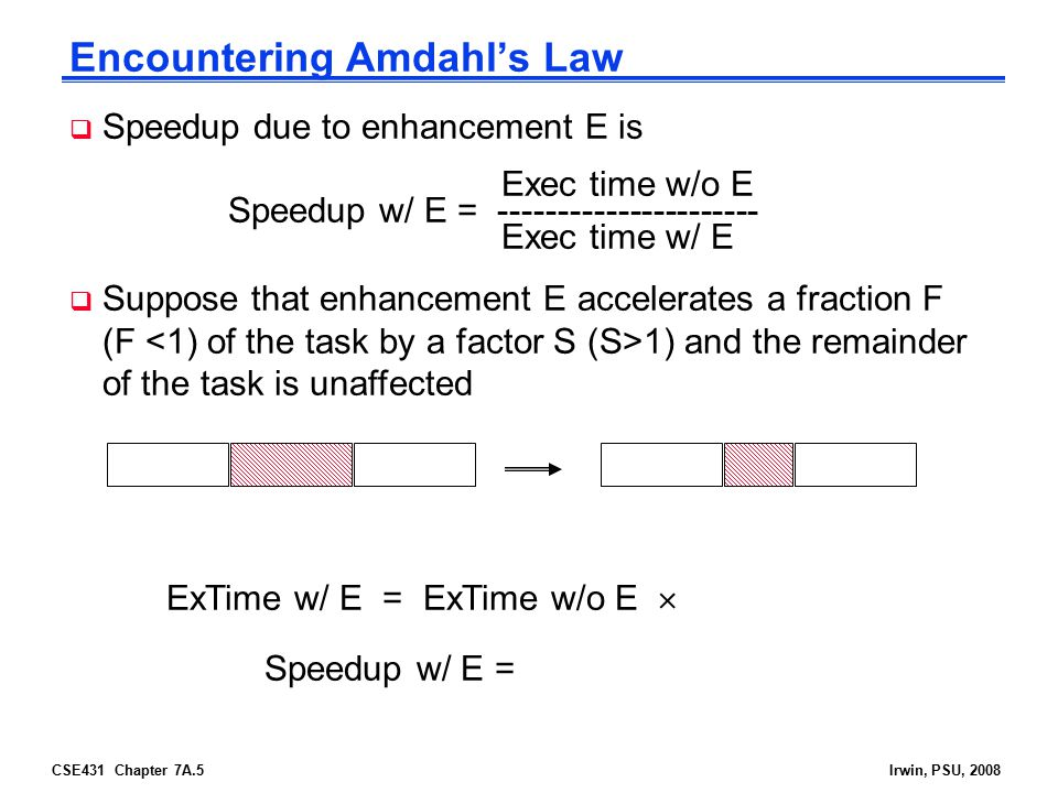 CSE431 Chapter 7A.6Irwin, PSU, 2008 Encountering Amdahl's Law  Speedup due to enhancement E is Speedup w/ E = ---------------------- Exec time w/o E Exec time w/ E  Suppose that enhancement E accelerates a fraction F (F 1) and the remainder of the task is unaffected ExTime w/ E = ExTime w/o E  ((1-F) + F/S) Speedup w/ E = 1 / ((1-F) + F/S)