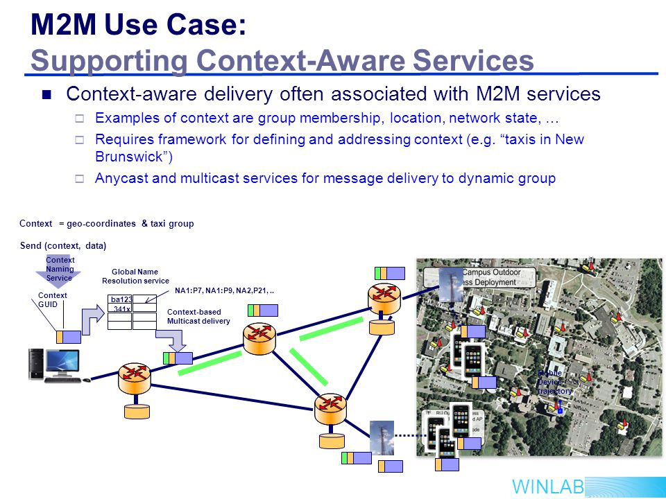 WINLAB Context-aware delivery often associated with M2M services  Examples of context are group membership, location, network state, …  Requires framework for defining and addressing context (e.g.