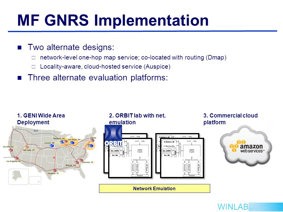 WINLAB MF GNRS Implementation Two alternate designs:  network-level one-hop map service; co-located with routing (Dmap)  Locality-aware, cloud-hosted service (Auspice) Three alternate evaluation platforms: Network Emulation 3.