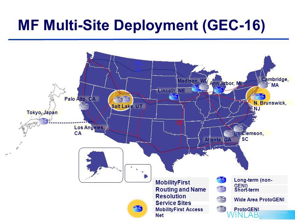 WINLAB MF Multi-Site Deployment (GEC-16) Salt Lake, UT Cambridge, MA N.