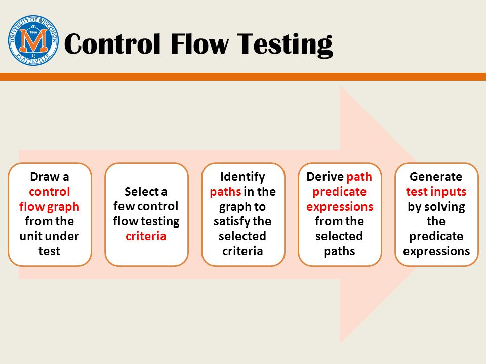 Control Flow Testing Draw a control flow graph from the unit under test Select a few control flow testing criteria Identify paths in the graph to satisfy the selected criteria Derive path predicate expressions from the selected paths Generate test inputs by solving the predicate expressions