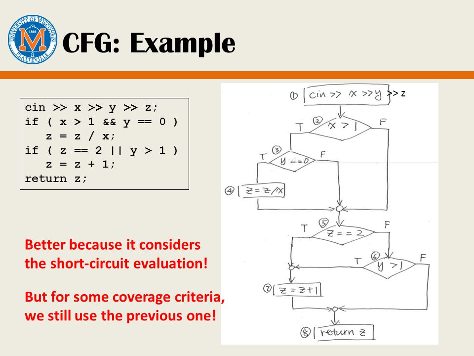CFG: Example cin >> x >> y >> z; if ( x > 1 && y == 0 ) z = z / x; if ( z == 2 || y > 1 ) z = z + 1; return z; Better because it considers the short-circuit evaluation.