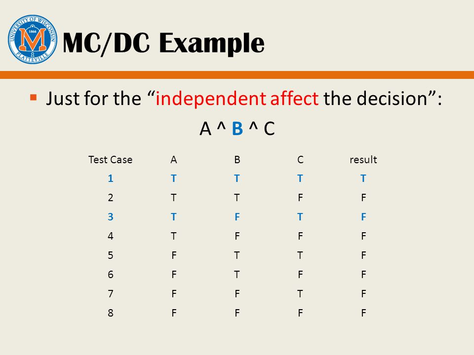 MC/DC Example  Just for the independent affect the decision : A ^ B ^ C Test CaseABCresult 1TTTT 2TTFF 3TFTF 4TFFF 5FTTF 6FTFF 7FFTF 8FFFF