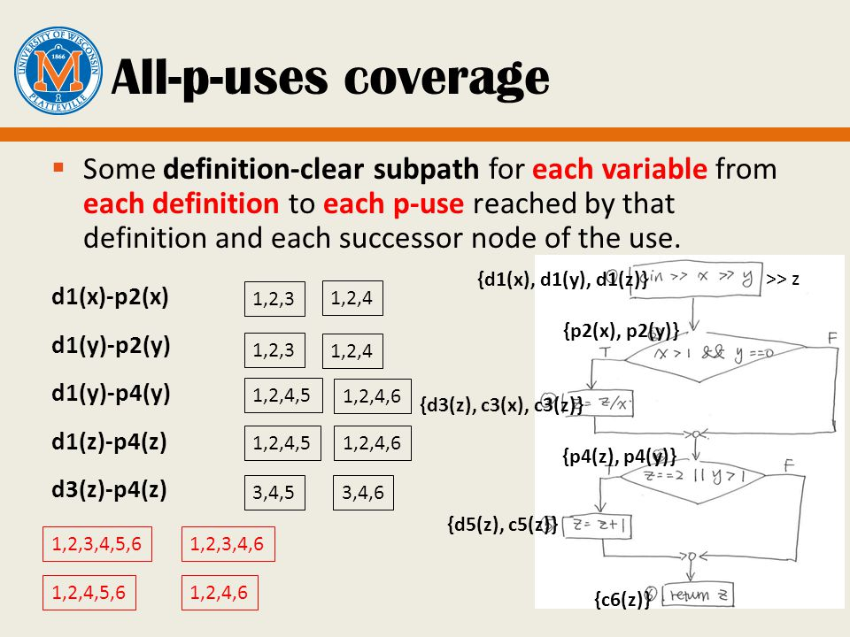 All-p-uses coverage  Some definition-clear subpath for each variable from each definition to each p-use reached by that definition and each successor node of the use.