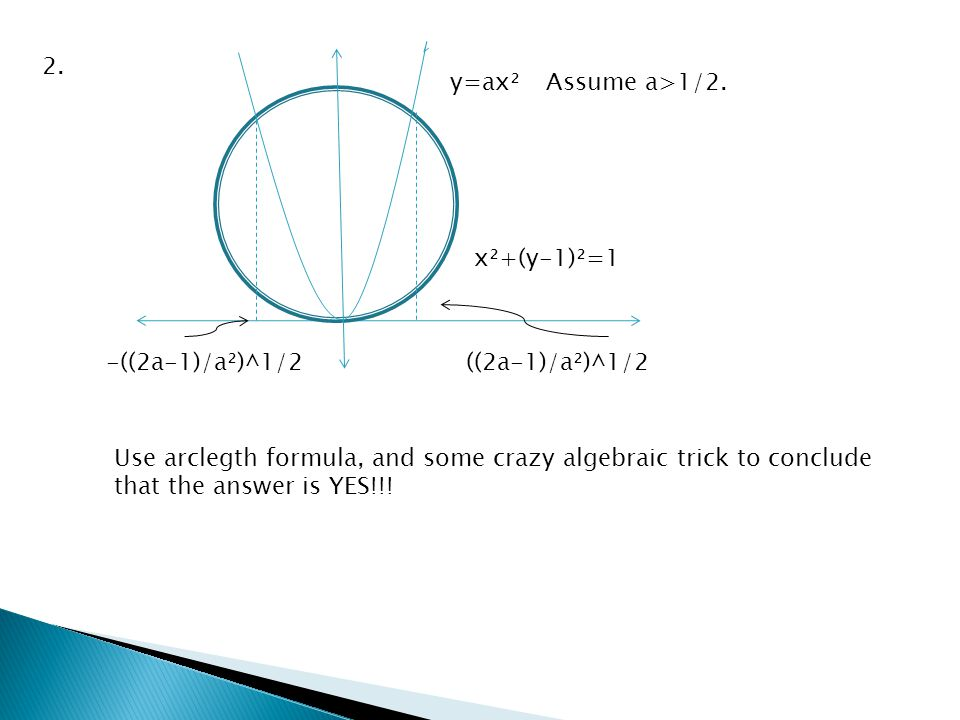 y=ax² x²+(y-1)²=1 2. Assume a>1/2. -((2a-1)/a²)^1/2((2a-1)/a²)^1/2 Use arclegth formula, and some crazy algebraic trick to conclude that the answer is