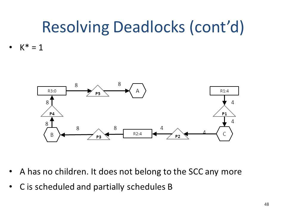 Resolving Deadlocks (cont'd) 48 K* = 1 R3:0 P5 8 A R1:4 R2:4 P1 C P4 P2 B P3 8 8 8 8 4 4 4 4 A has no children.