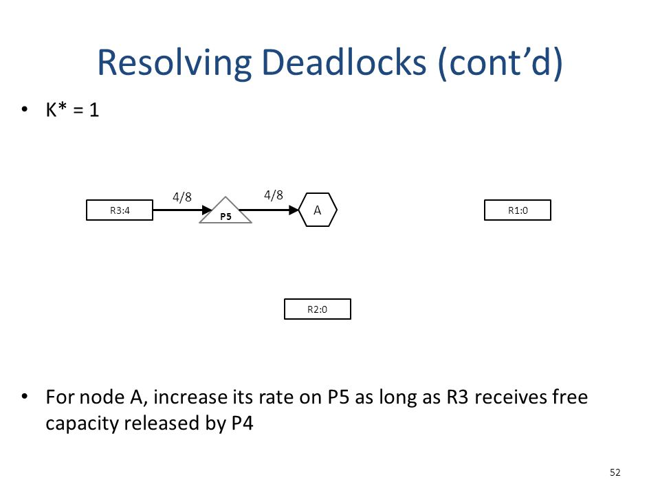 Resolving Deadlocks (cont'd) 52 K* = 1 R3:4 P5 4/8 A R1:0 4/8 R2:0 For node A, increase its rate on P5 as long as R3 receives free capacity released by P4